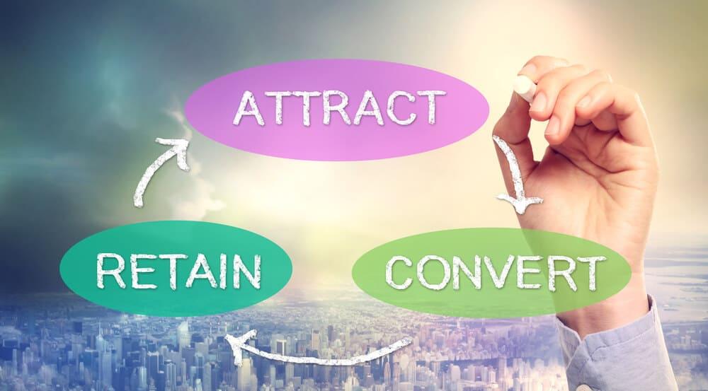 Choosing business marketing support