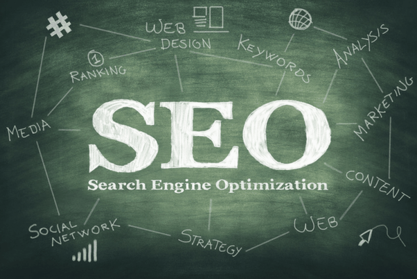 Boost Your Google Ranking