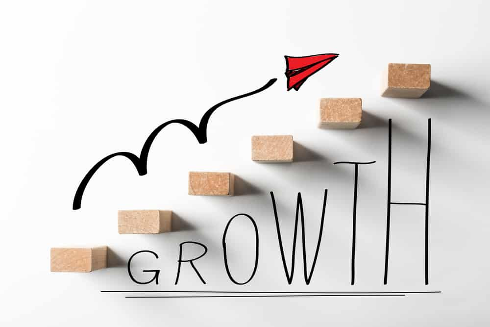 Business growth from marketing