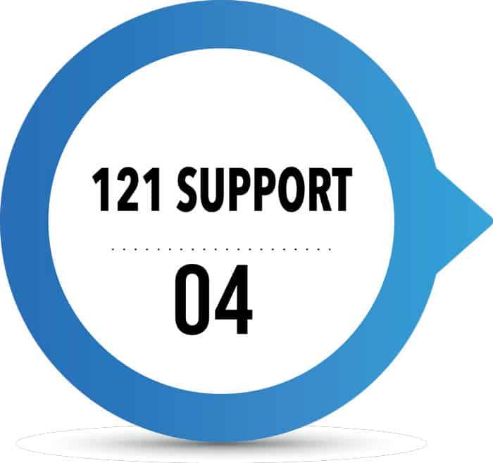 Marketing Support Programmes